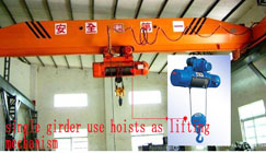Difference between Single Girder and Double Girder Crane