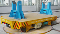 Rail transfer system interplant