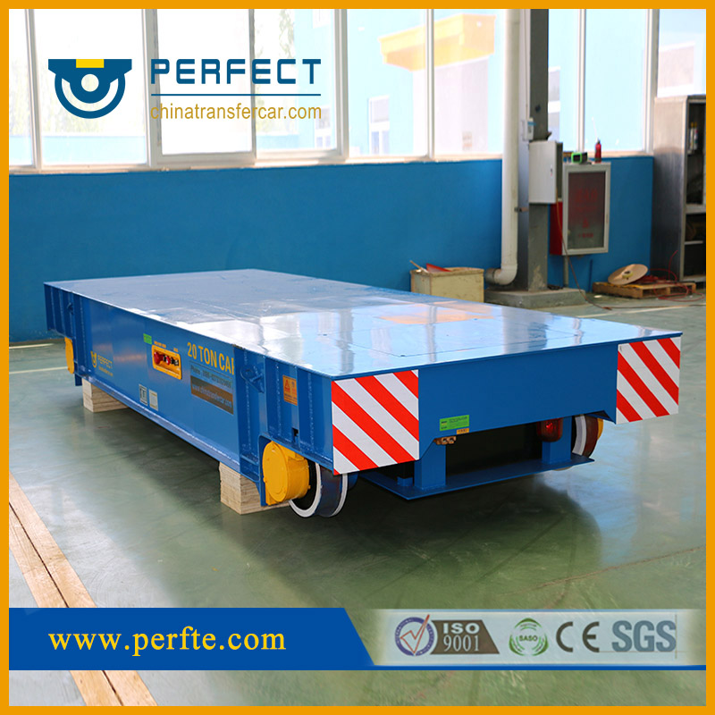 The Transport Program of Transfer Car For Coating Production Line