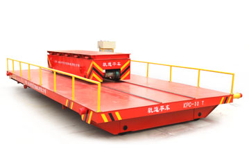 Hydraulic dumping system motorized rail ferry car