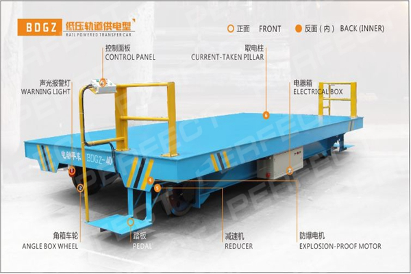 The advantages of the main structure and configuration of electric flat transfer carriage