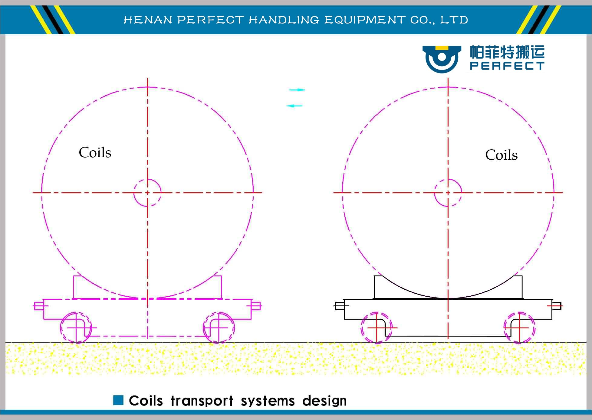 rebar coils transport solutions,coils transport systems